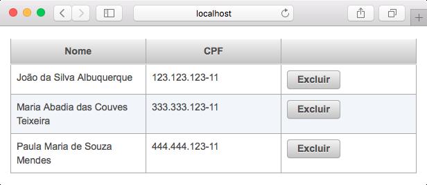 Problemas de Integração do PrimeFaces com Bootstrap