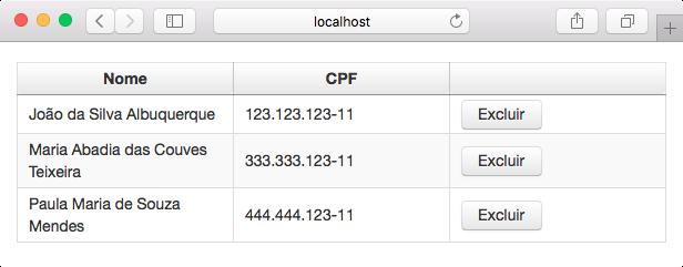 PrimeFaces com tema do Bootstrap